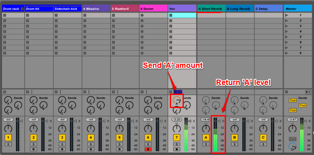 cymatics-gain staging-sends
